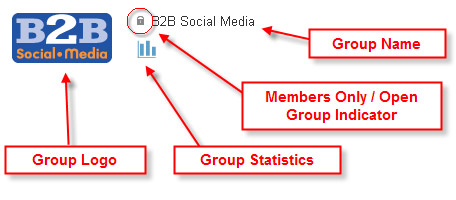 LinkedIn Groups - Basic Information