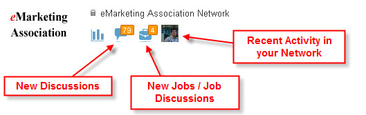 LinkedIn Groups - New Discussions Information